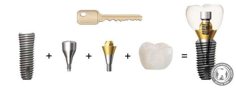 Имплантаты дентиум